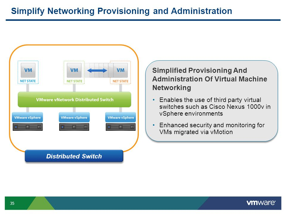 Simplify Networking Provisioning and Administration