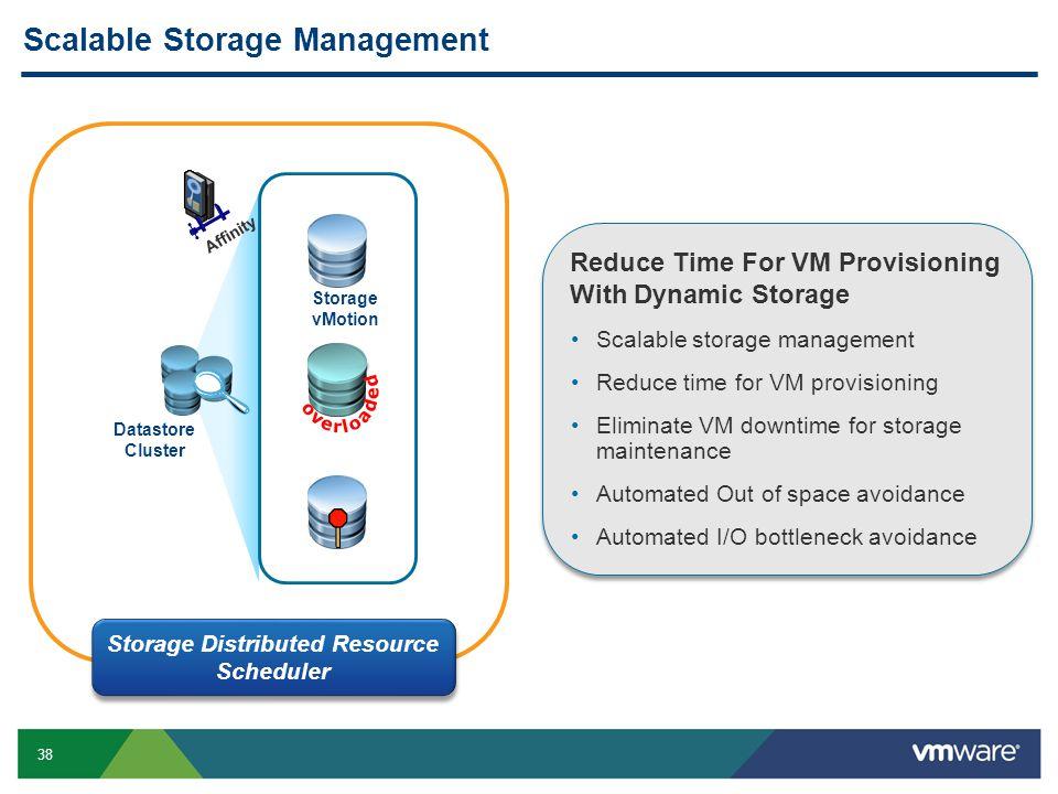 Storage Distributed Resource Scheduler