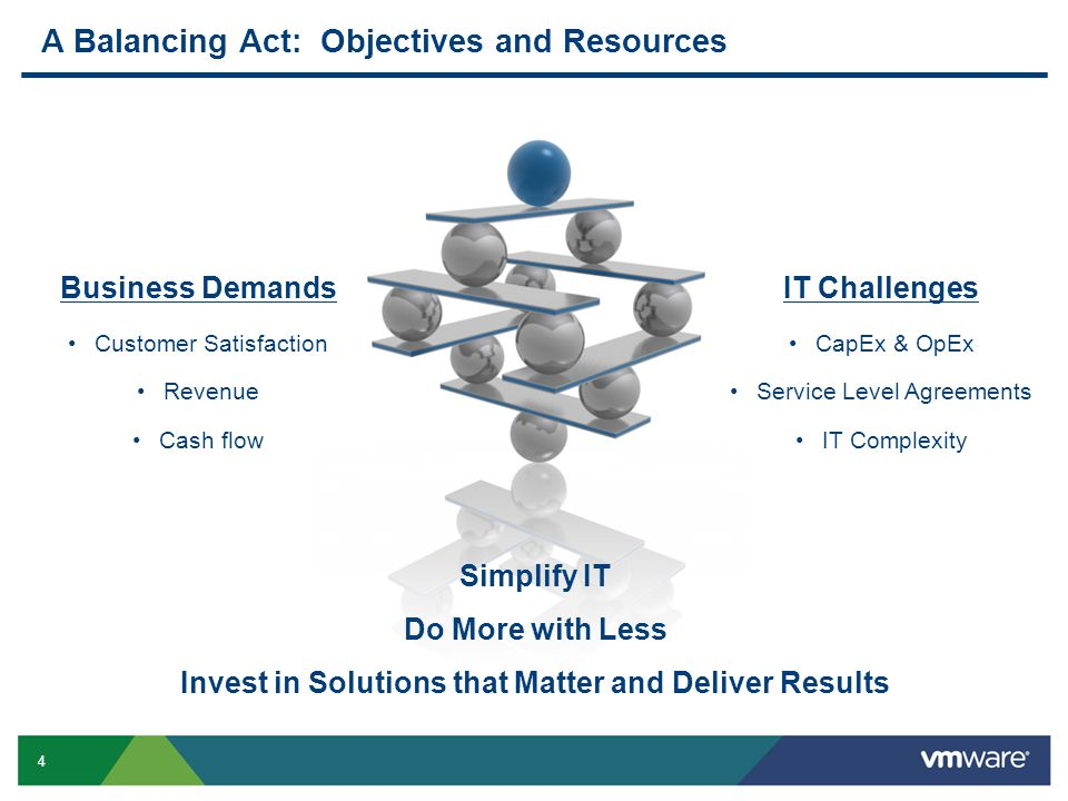 A Balancing Act: Objectives and Resources