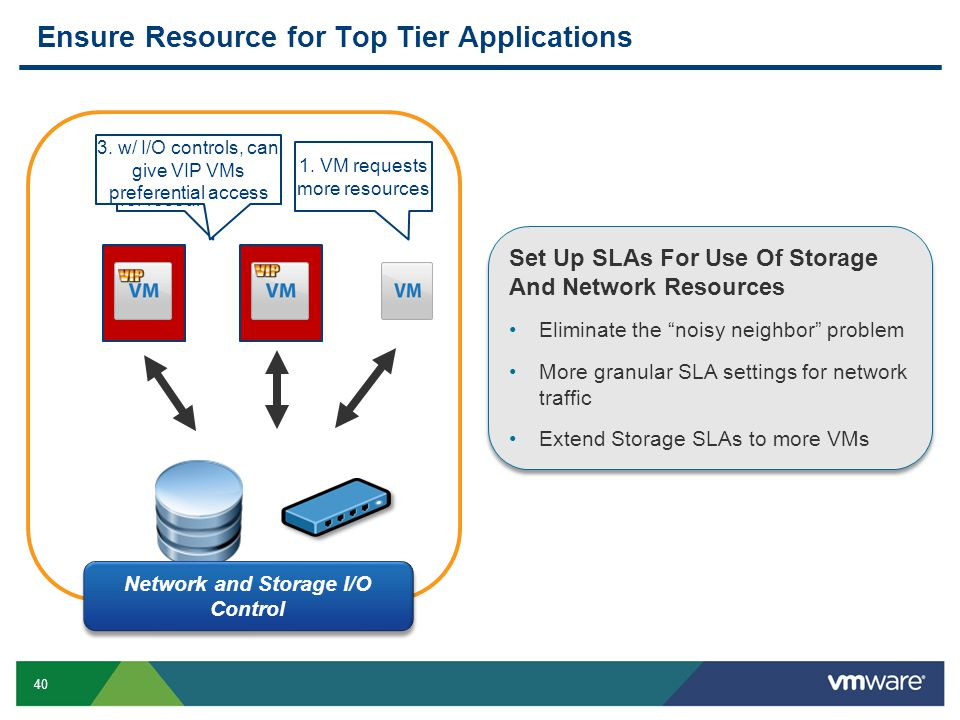 Ensure Resource for Top Tier Applications