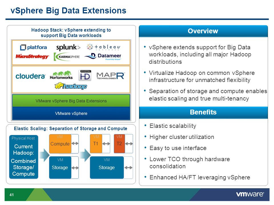 vSphere Big Data Extensions