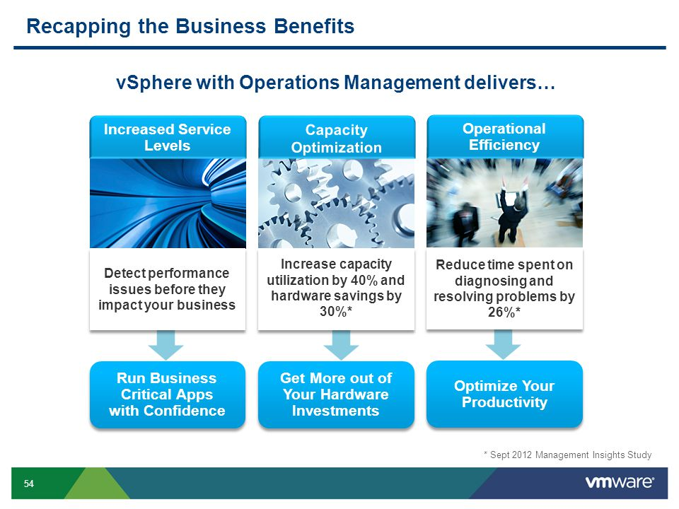 Recapping the Business Benefits