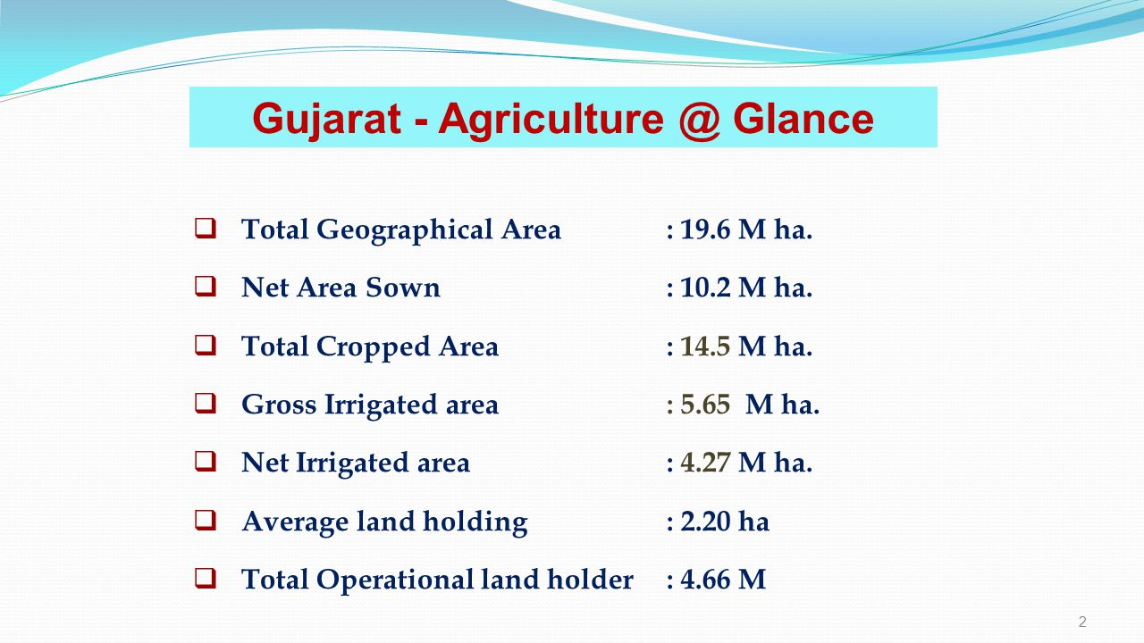 Gujarat - Agriculture @ Glance