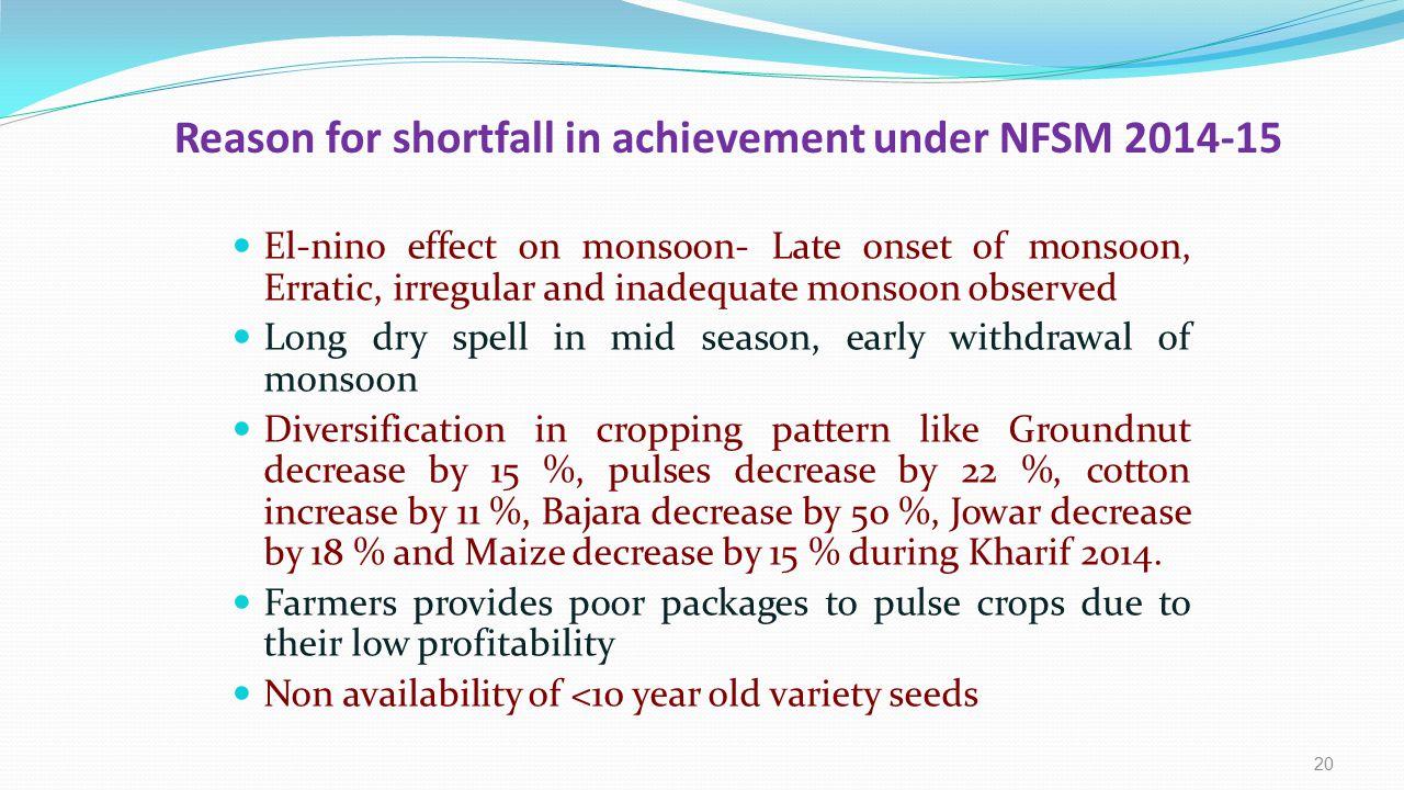Reason for shortfall in achievement under NFSM 2014-15