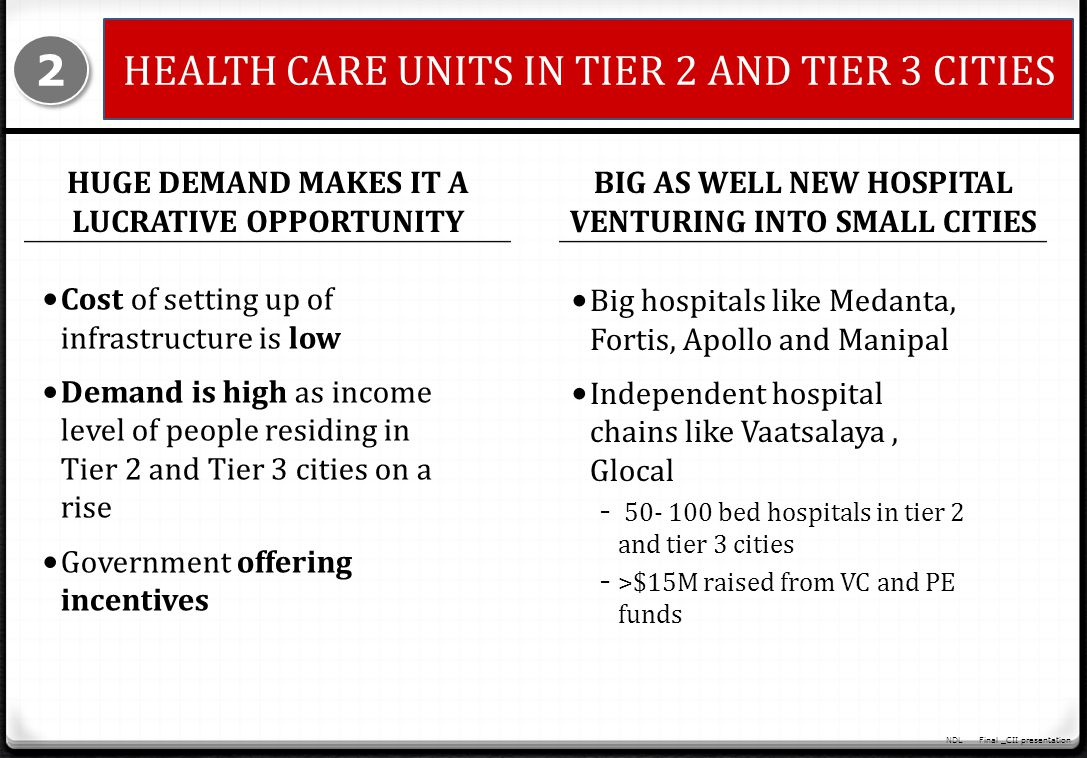 HEALTH CARE UNITS IN TIER 2 AND TIER 3 CITIES 2