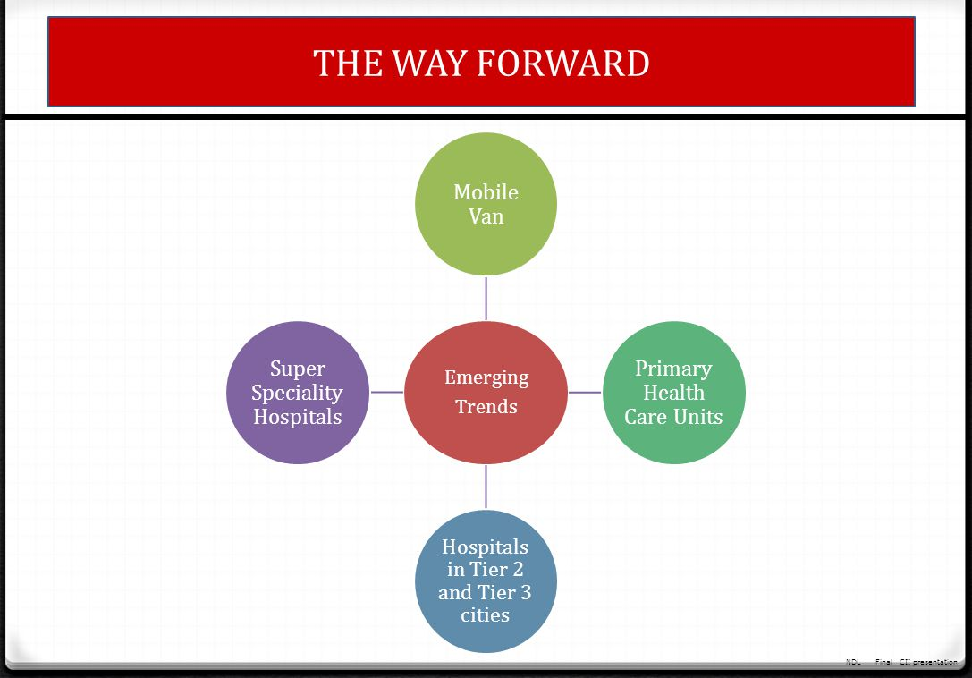 THE WAY FORWARD Hospitals in Tier 2 and Tier 3 cities Emerging Trends
