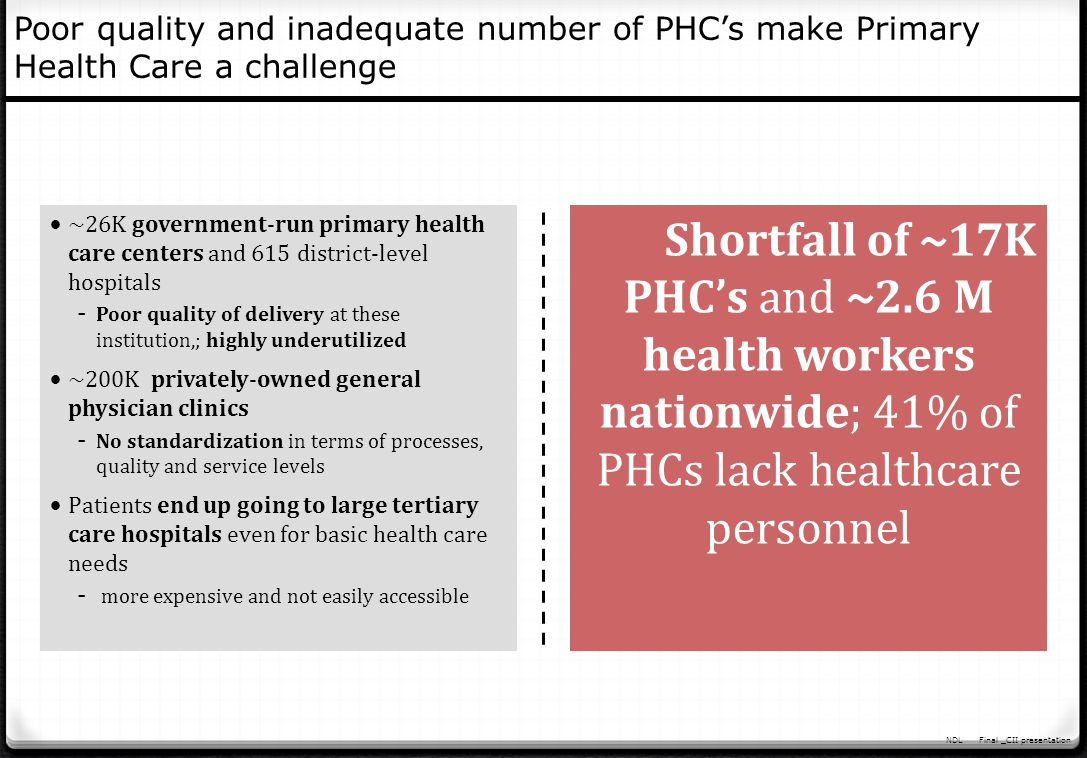 2_85 Poor quality and inadequate number of PHC's make Primary Health Care a challenge.