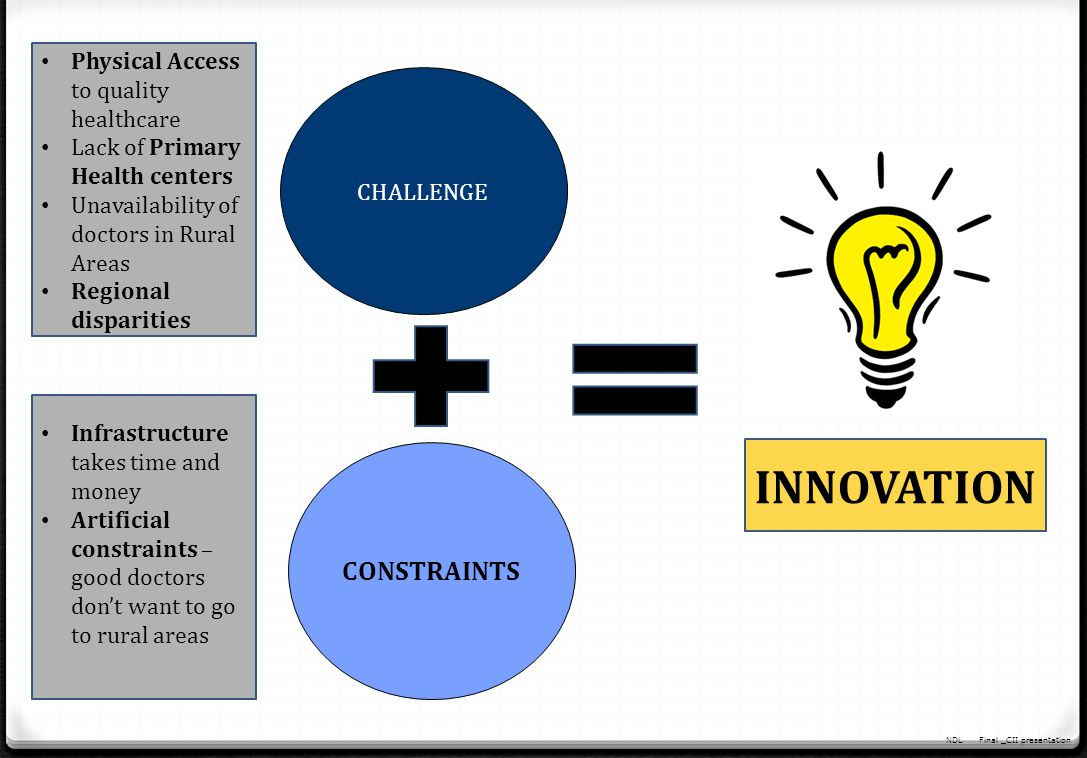 INNOVATION CONSTRAINTS Physical Access to quality healthcare