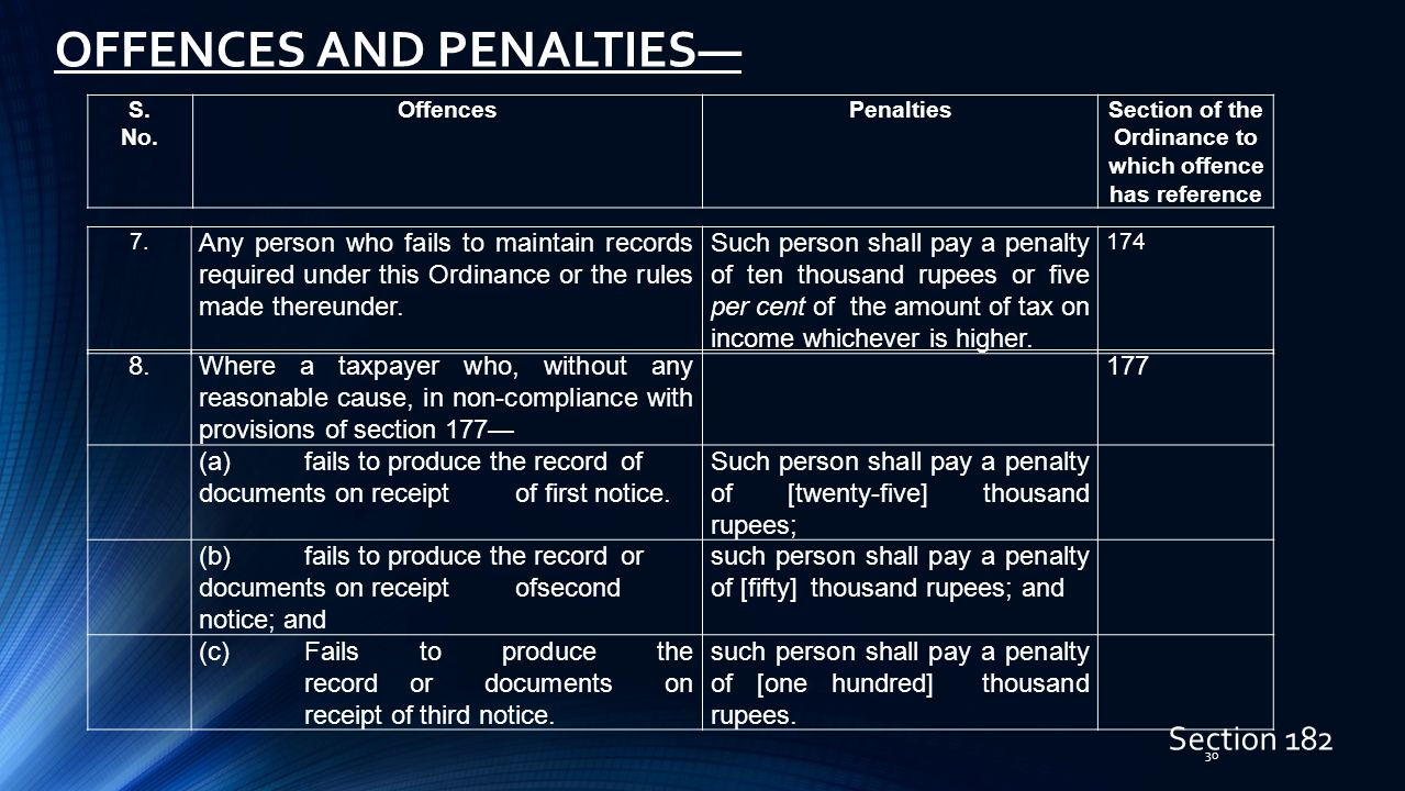 Section of the Ordinance to which offence has reference