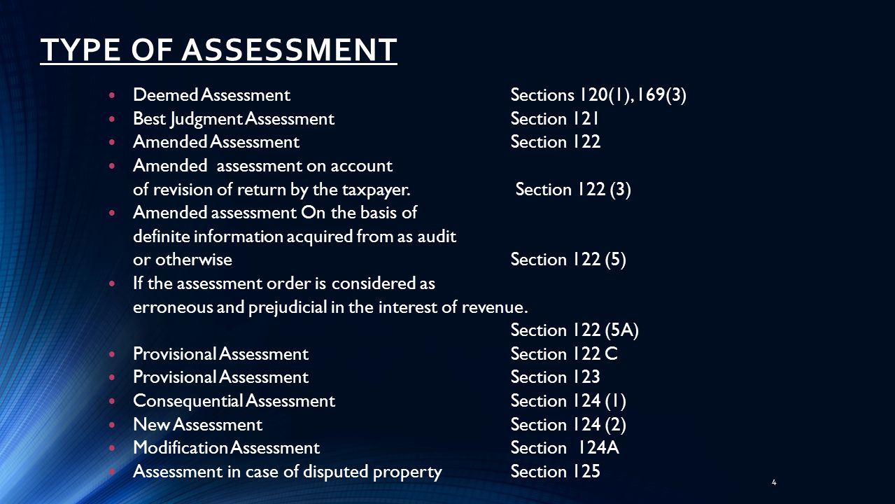 TYPE OF ASSESSMENT Deemed Assessment Sections 120(1), 169(3)