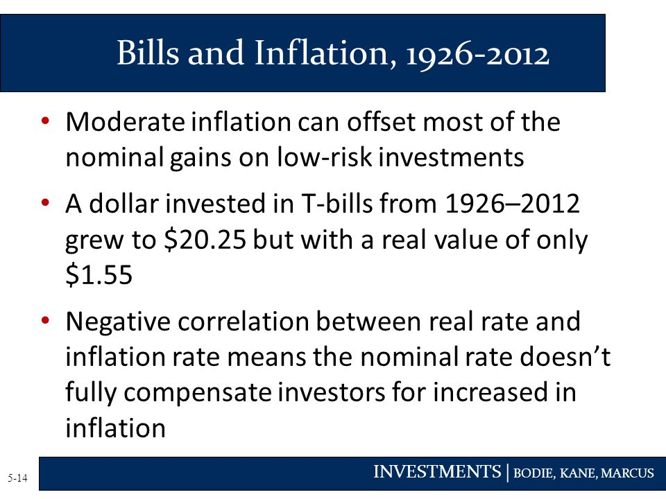 Bills and Inflation, 1926-2012 Moderate inflation can offset most of the nominal gains on low-risk investments.