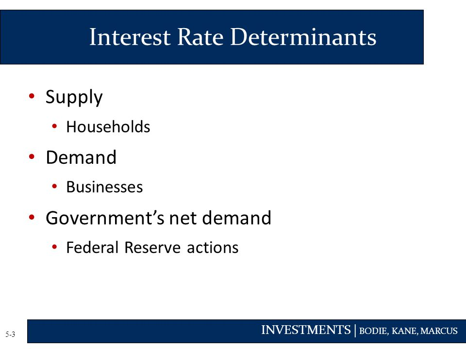 Interest Rate Determinants