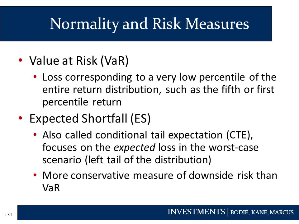 Normality and Risk Measures