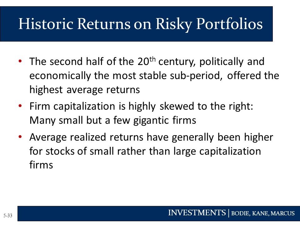 Historic Returns on Risky Portfolios