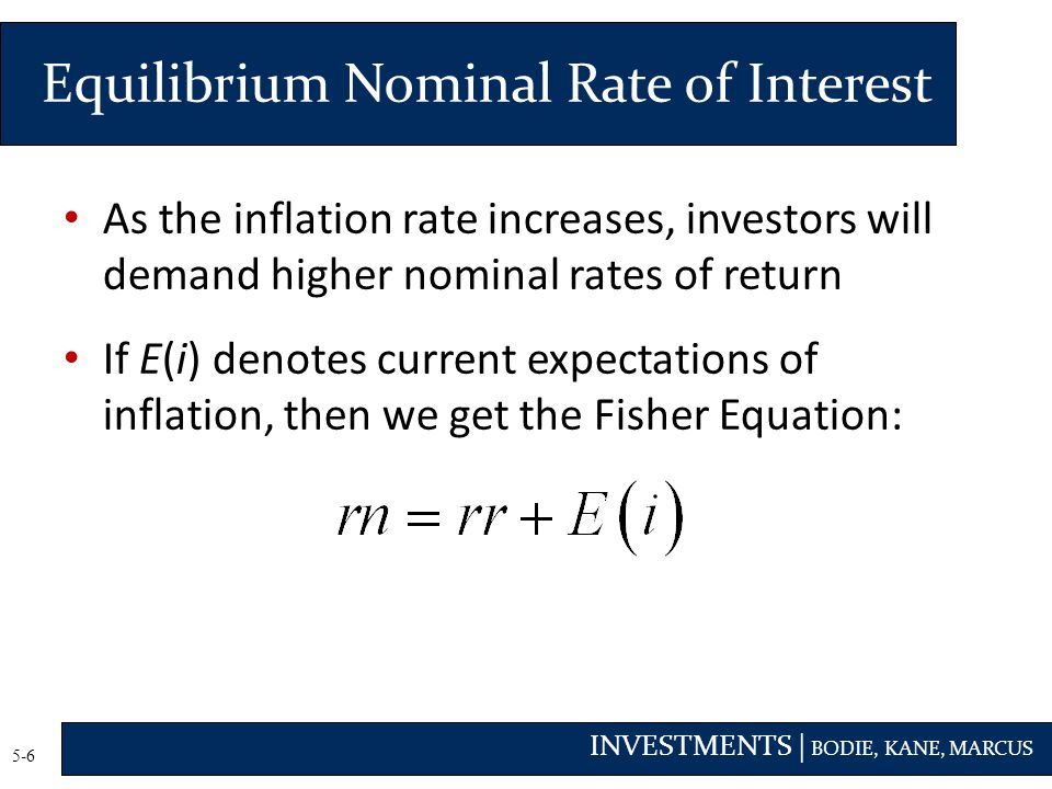 Equilibrium Nominal Rate of Interest