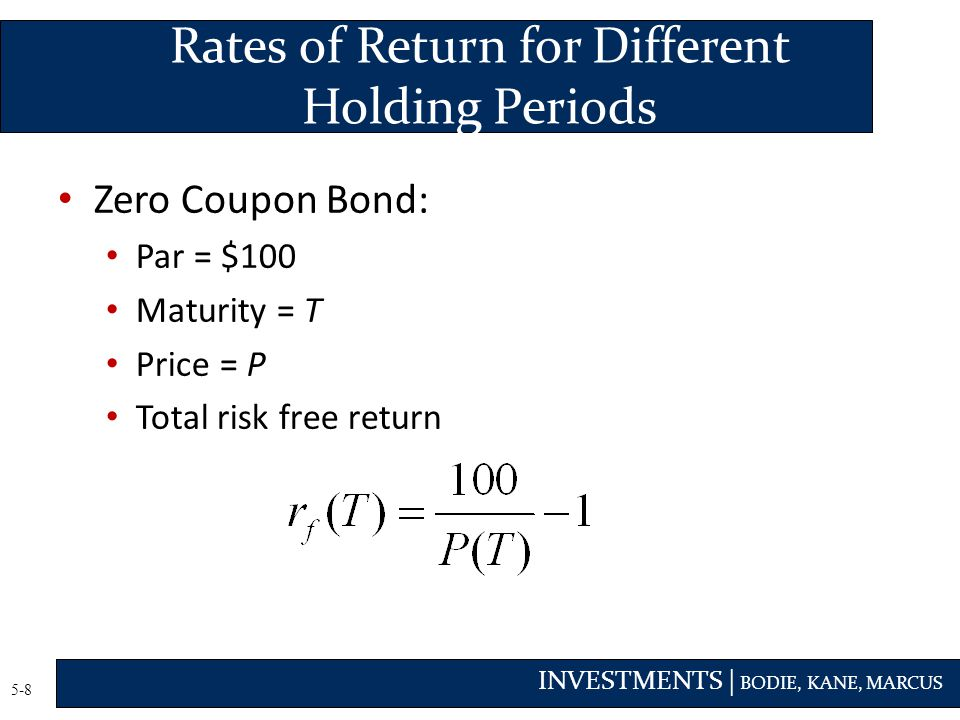 Rates of Return for Different Holding Periods