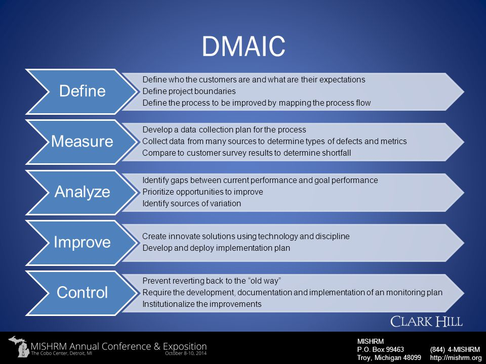 DMAIC Define who the customers are and what are their expectations