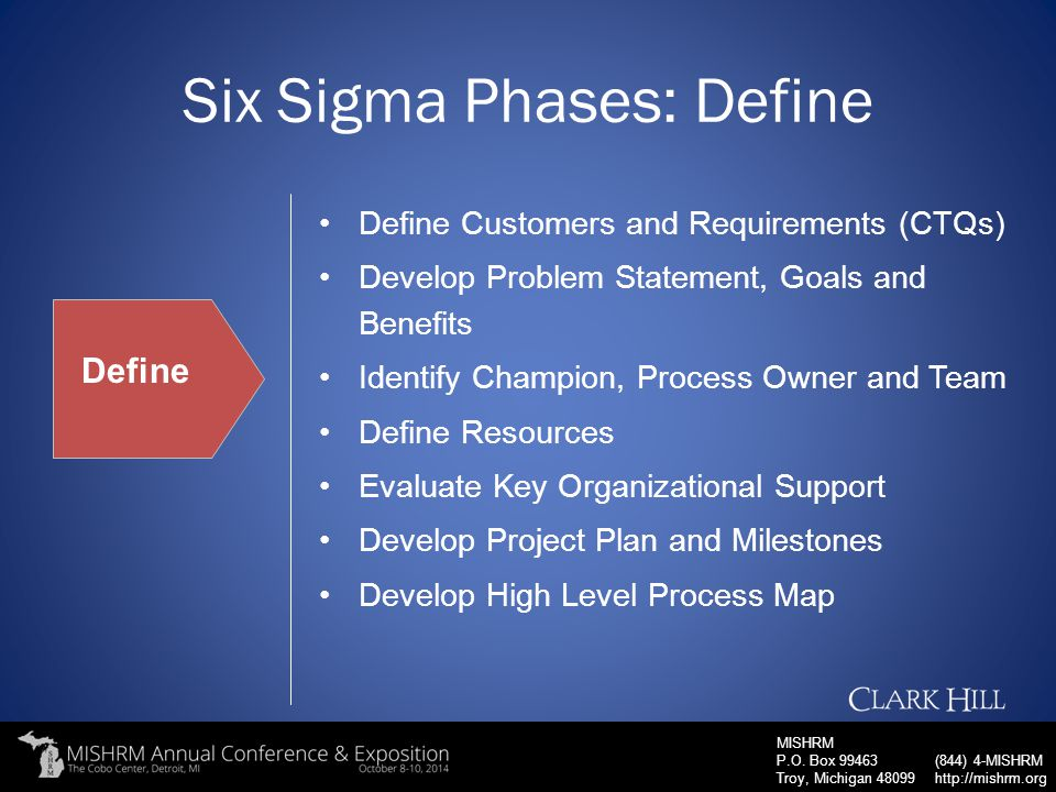 Six Sigma Phases: Define