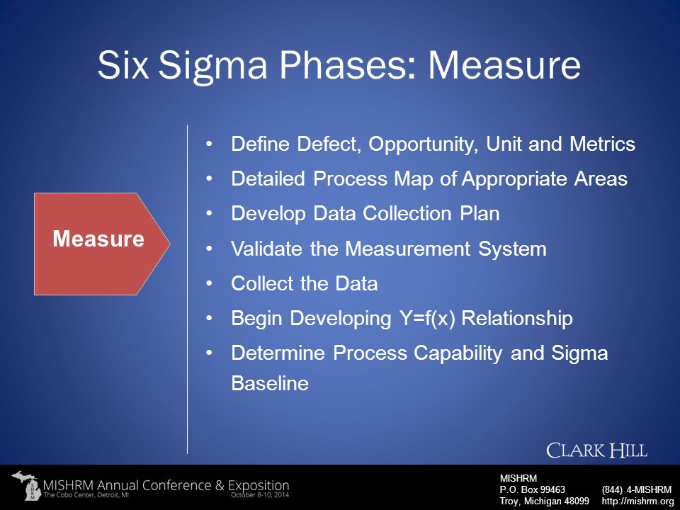 Six Sigma Phases: Measure