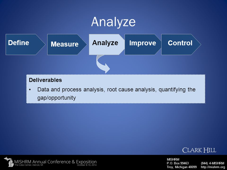 Analyze Define Measure Analyze Improve Control Deliverables