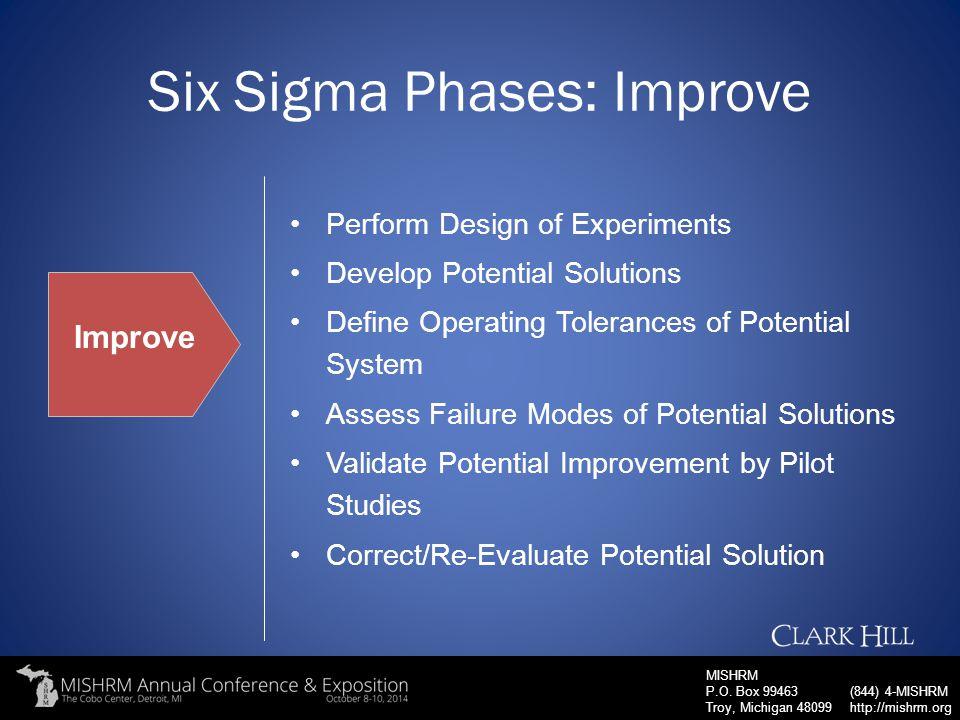 Six Sigma Phases: Improve