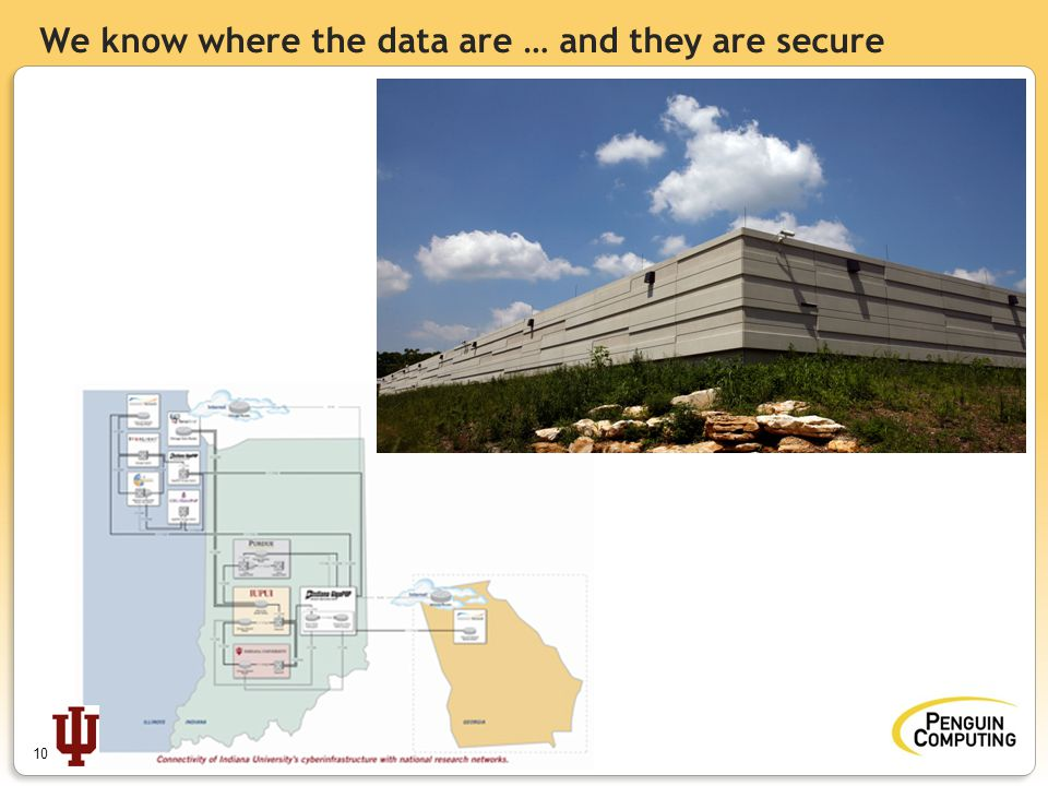 We know where the data are … and they are secure
