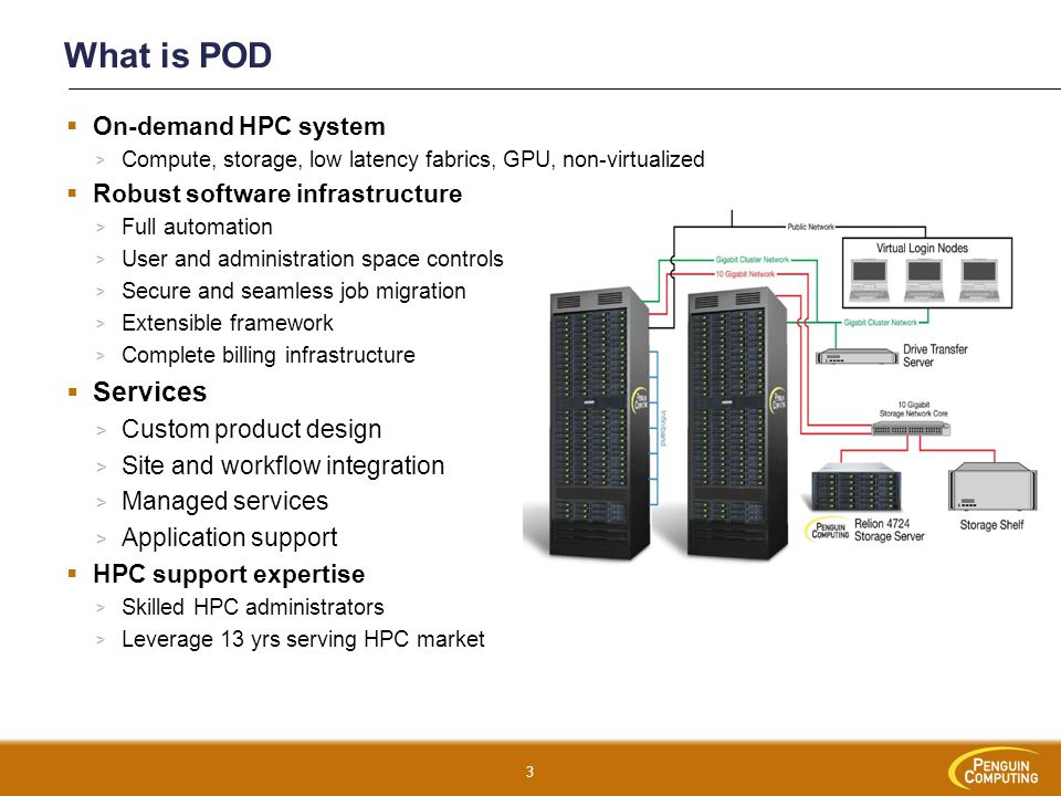 What is POD Services On-demand HPC system