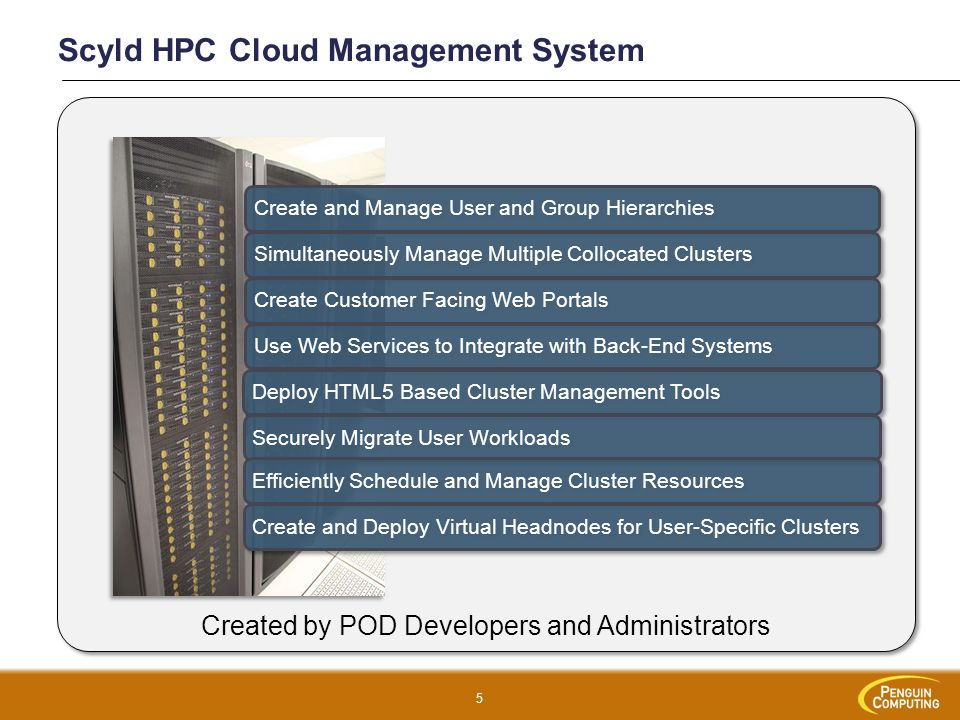 Scyld HPC Cloud Management System