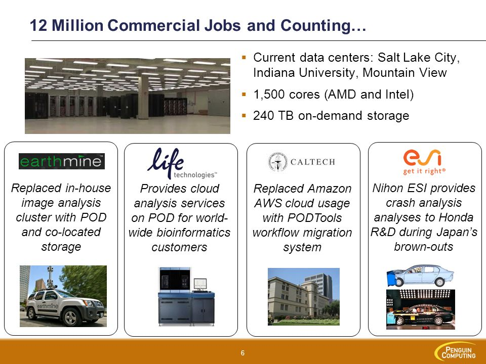 12 Million Commercial Jobs and Counting…