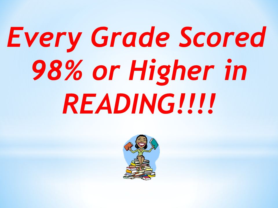 Every Grade Scored 98% or Higher in READING!!!!