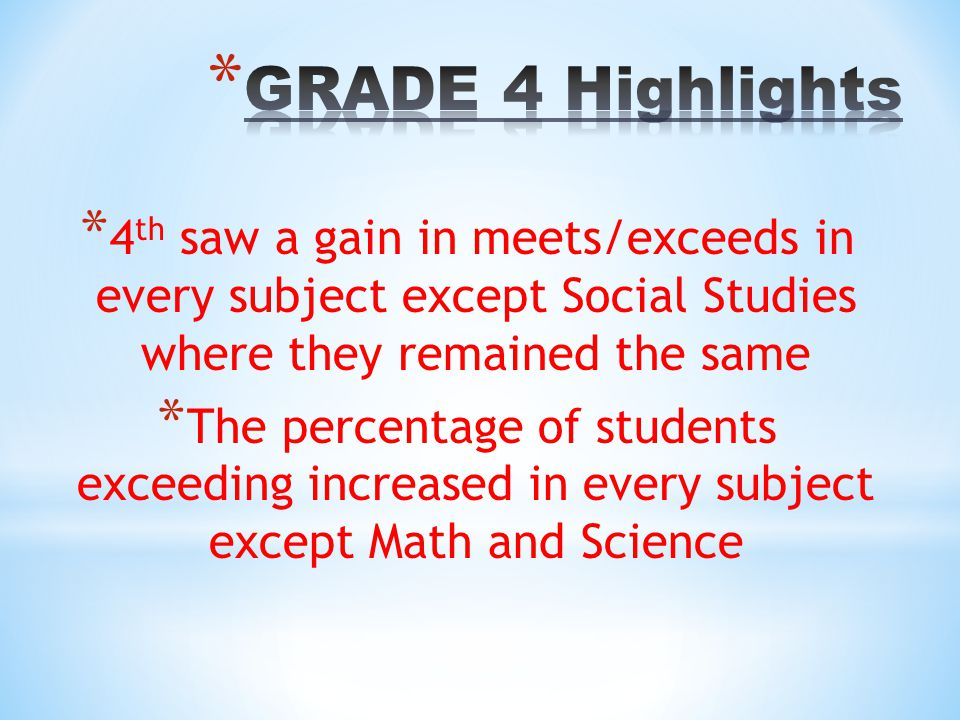 GRADE 4 Highlights 4th saw a gain in meets/exceeds in every subject except Social Studies where they remained the same.