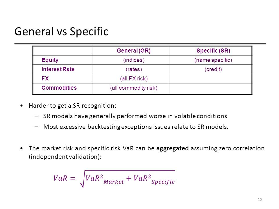 General vs Specific Harder to get a SR recognition: