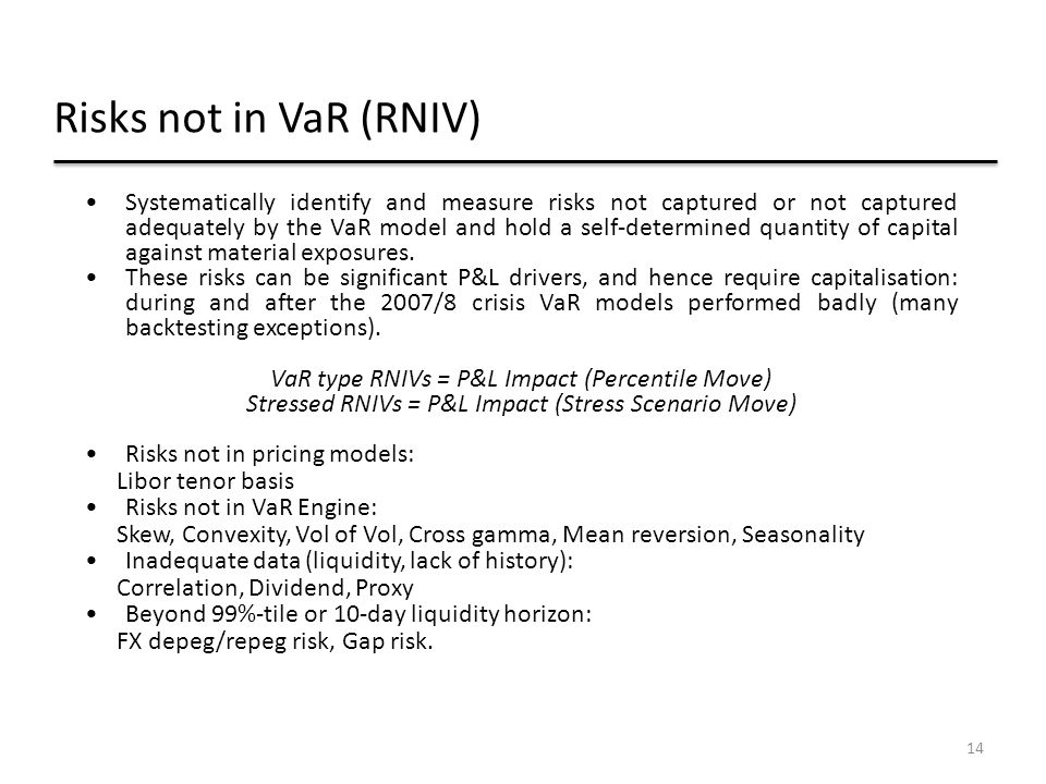 Risks not in VaR (RNIV)