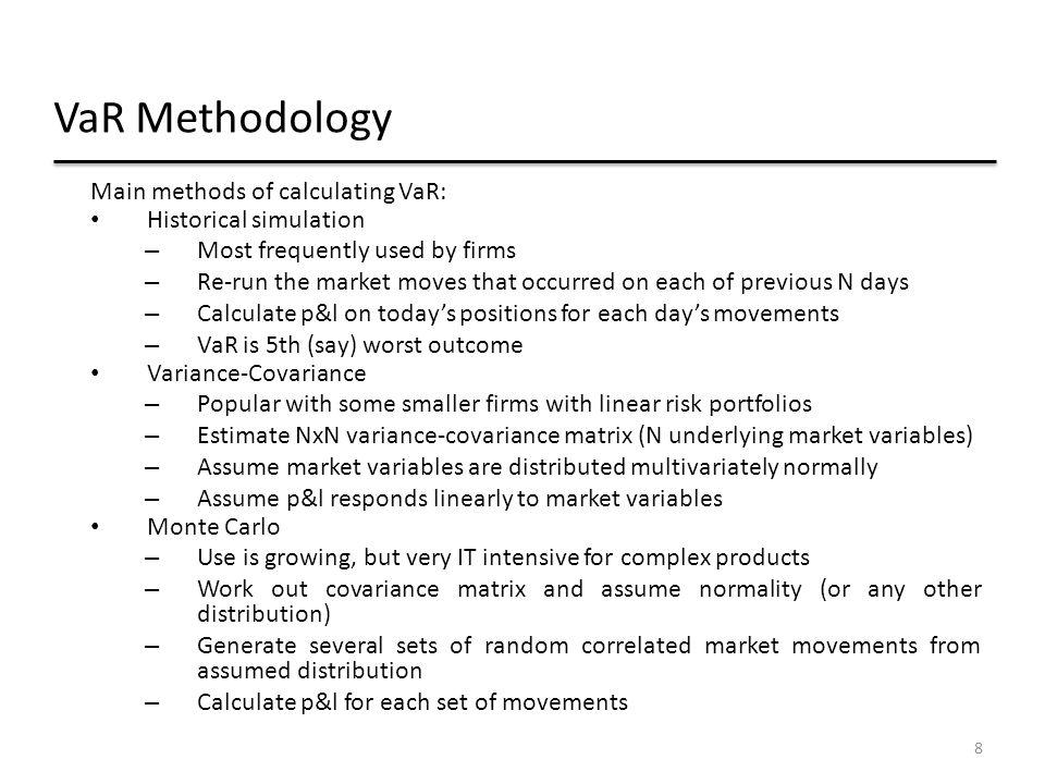 VaR Methodology Main methods of calculating VaR: Historical simulation
