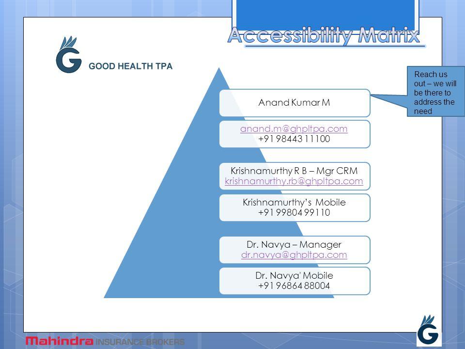 Accessibility Matrix Anand Kumar M anand.m@ghpltpa.com +91 98443 11100