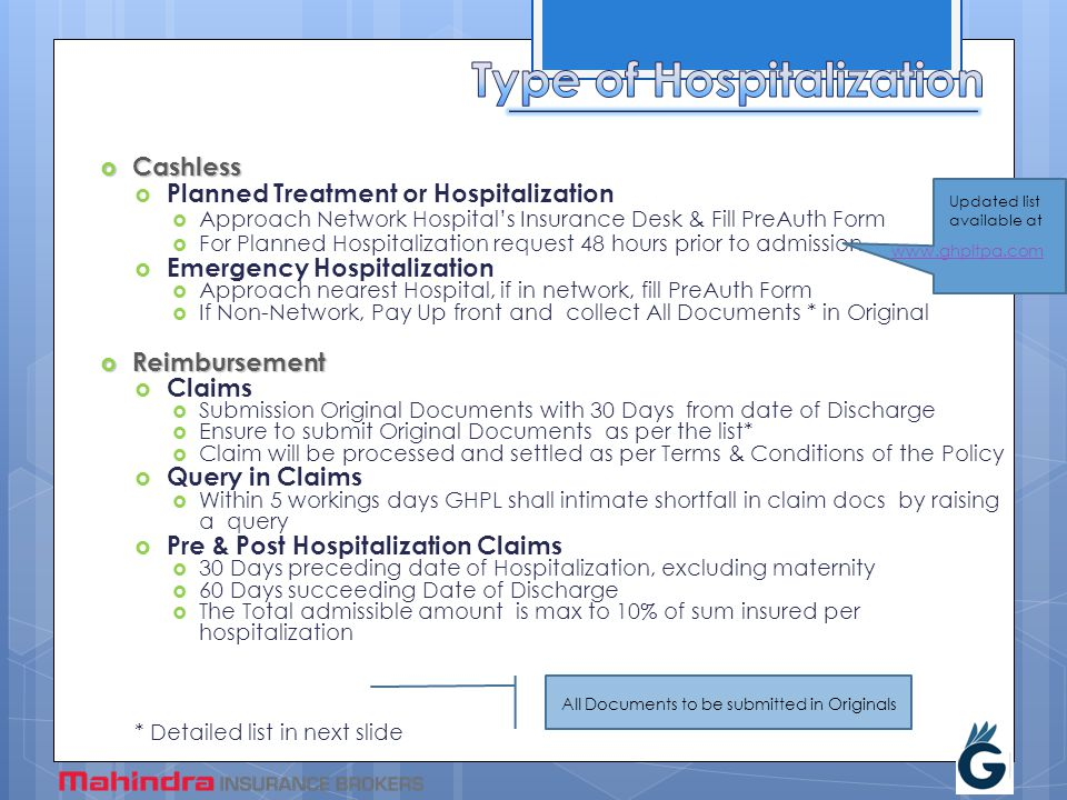 Type of Hospitalization
