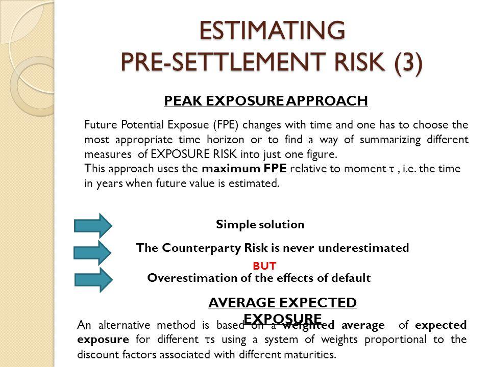 ESTIMATING PRE-SETTLEMENT RISK (3)
