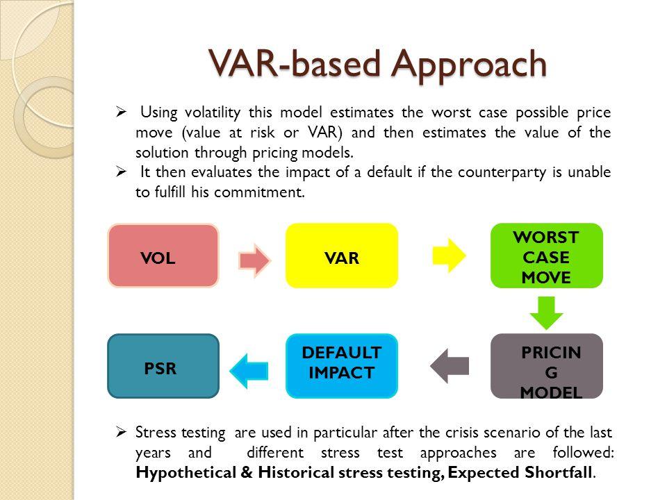 VAR-based Approach