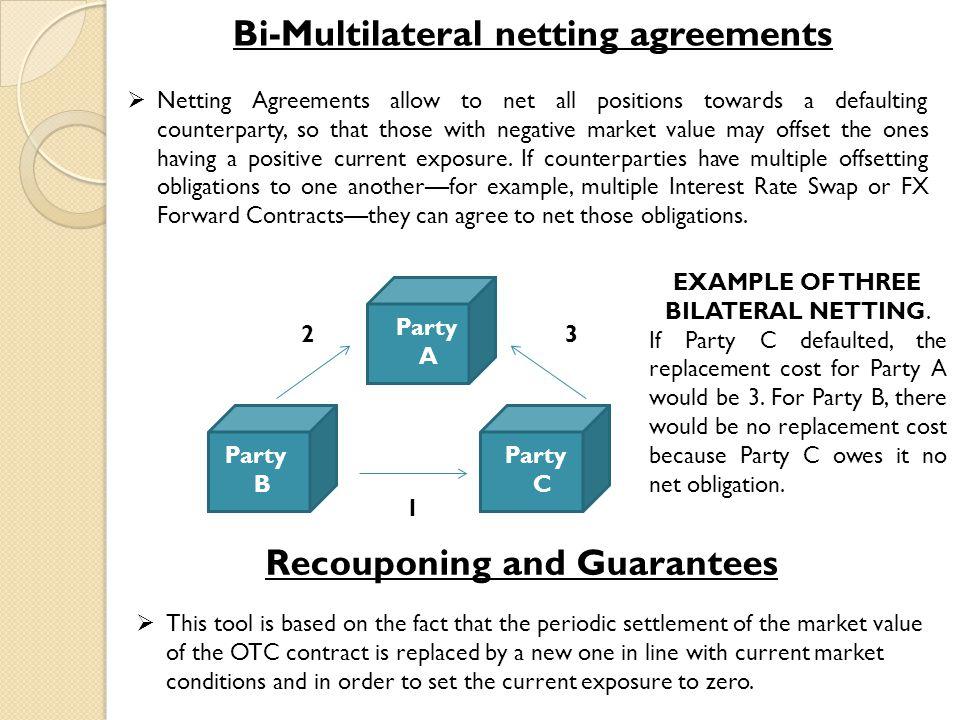 Recouponing and Guarantees