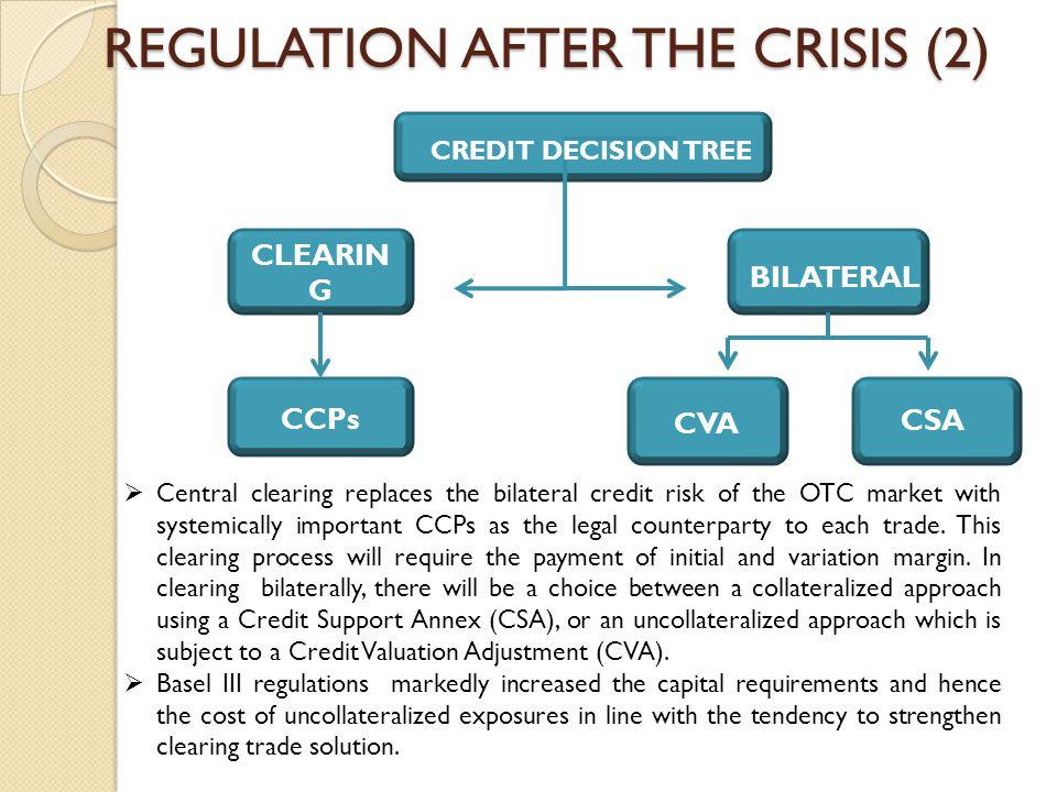 REGULATION AFTER THE CRISIS (2)