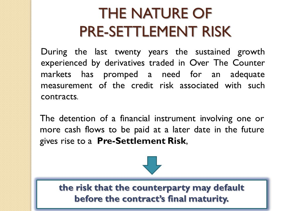 THE NATURE OF PRE-SETTLEMENT RISK