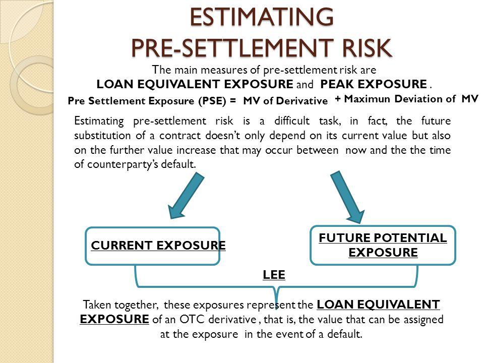 ESTIMATING PRE-SETTLEMENT RISK
