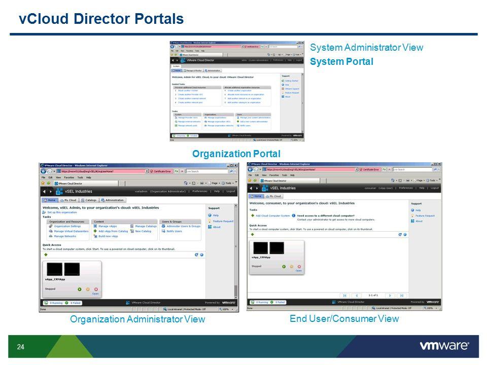 vCloud Director Portals