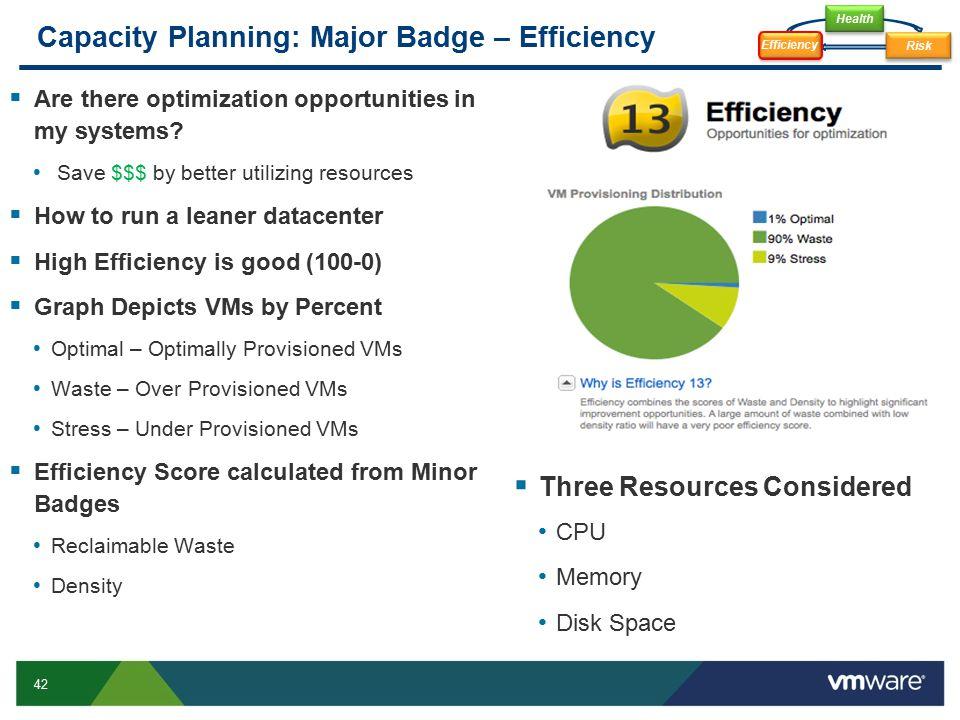 Capacity Planning: Major Badge – Efficiency