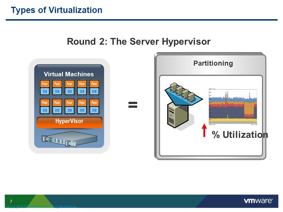 Round 2: The Server Hypervisor
