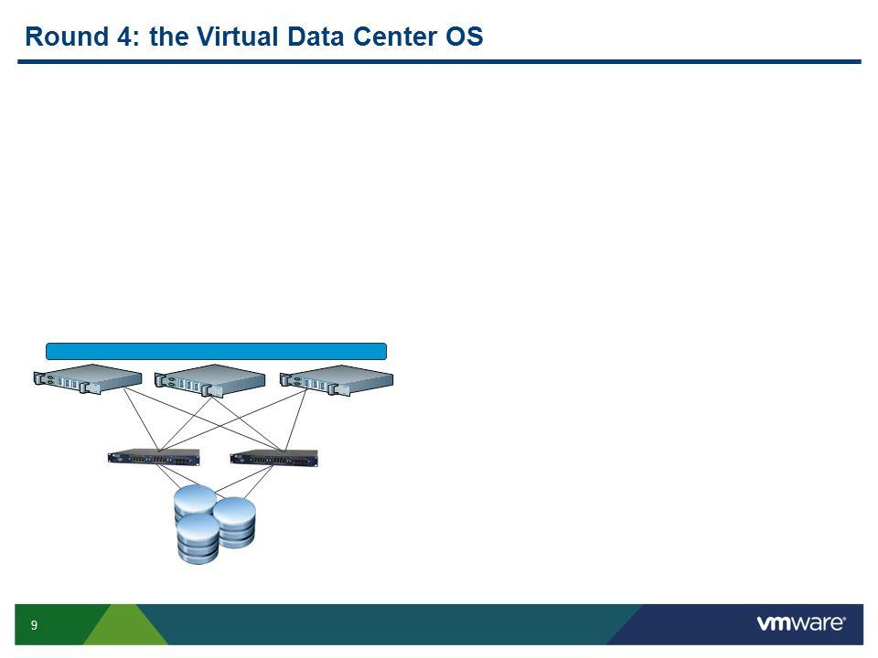 Round 4: the Virtual Data Center OS