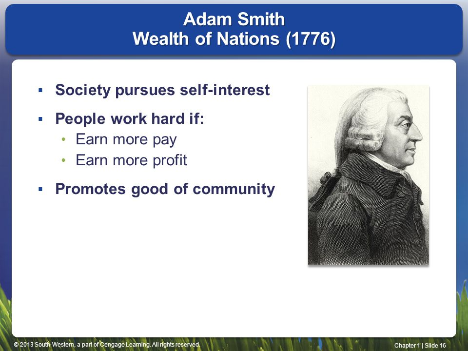 Adam Smith Wealth of Nations (1776)