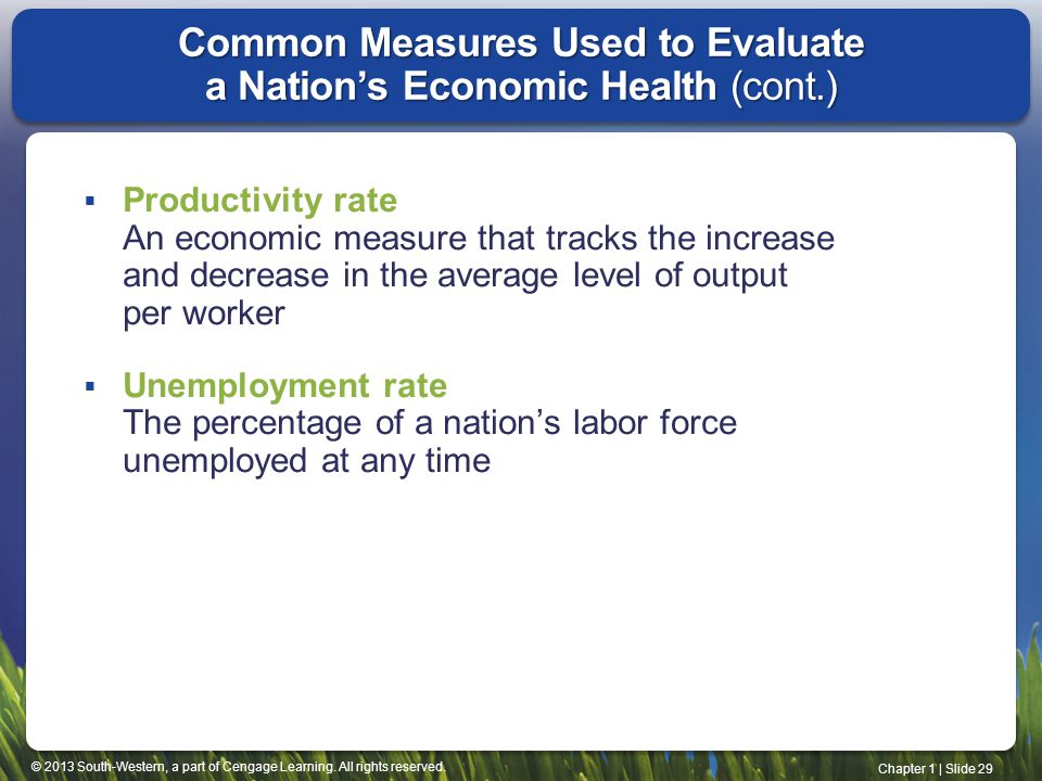 Common Measures Used to Evaluate a Nation's Economic Health (cont.)