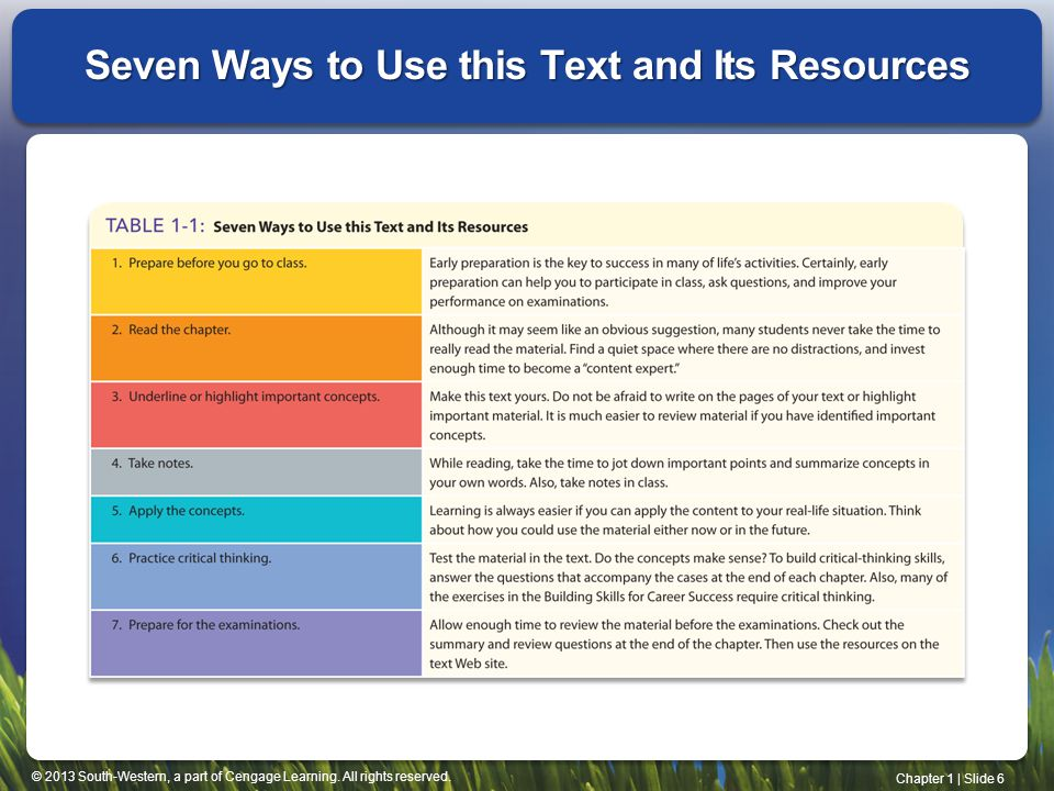 Seven Ways to Use this Text and Its Resources