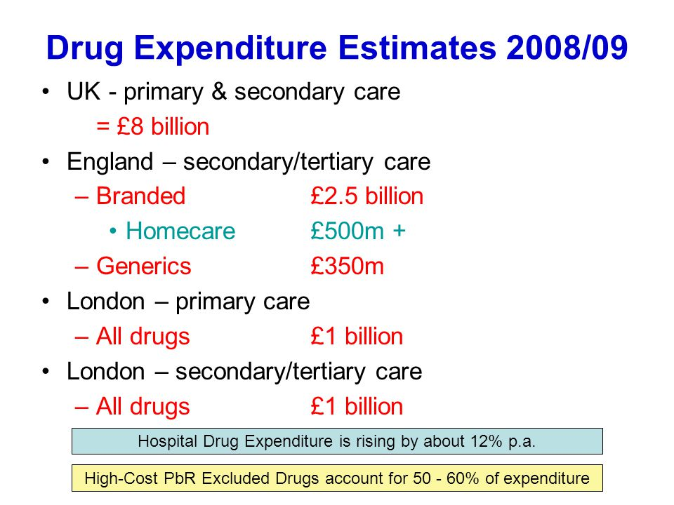 Drug Expenditure Estimates 2008/09
